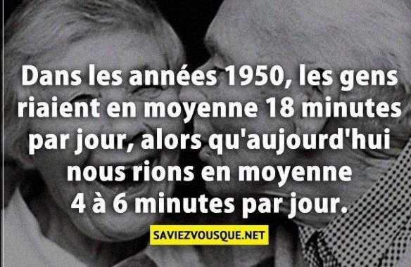 On riait 18 minutes en France en 1950