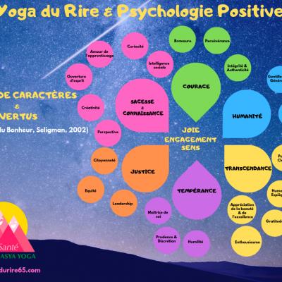 Yoga du Rire & Psychologie Positive